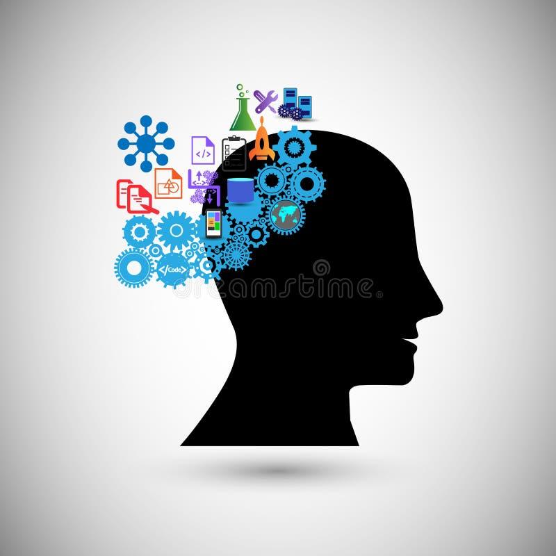 人的智力,猛冲的脑子,获取知识的概念,并且说明人认为,创造性,启发的概念, 皇族释放例证