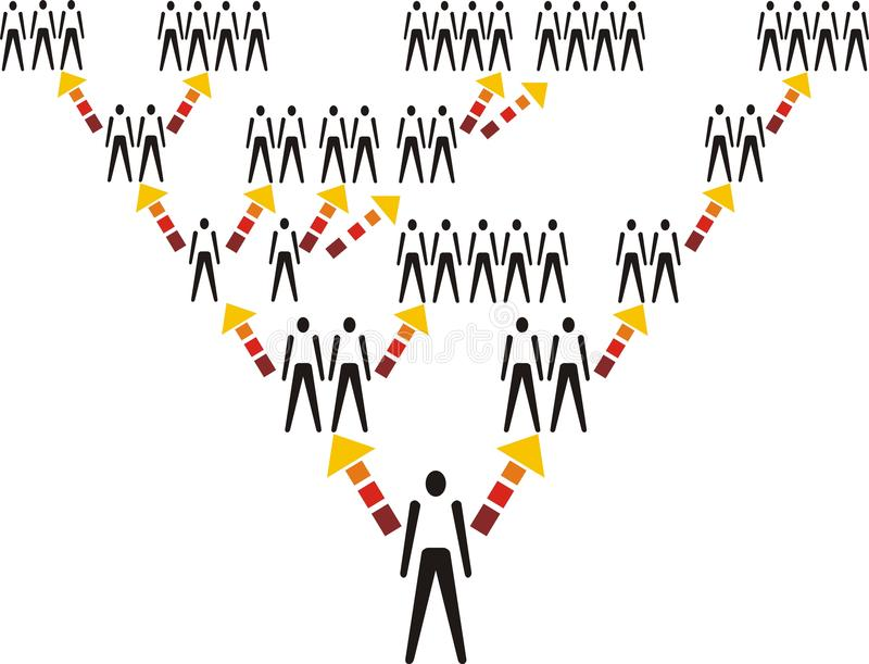 人的网络结构 库存例证