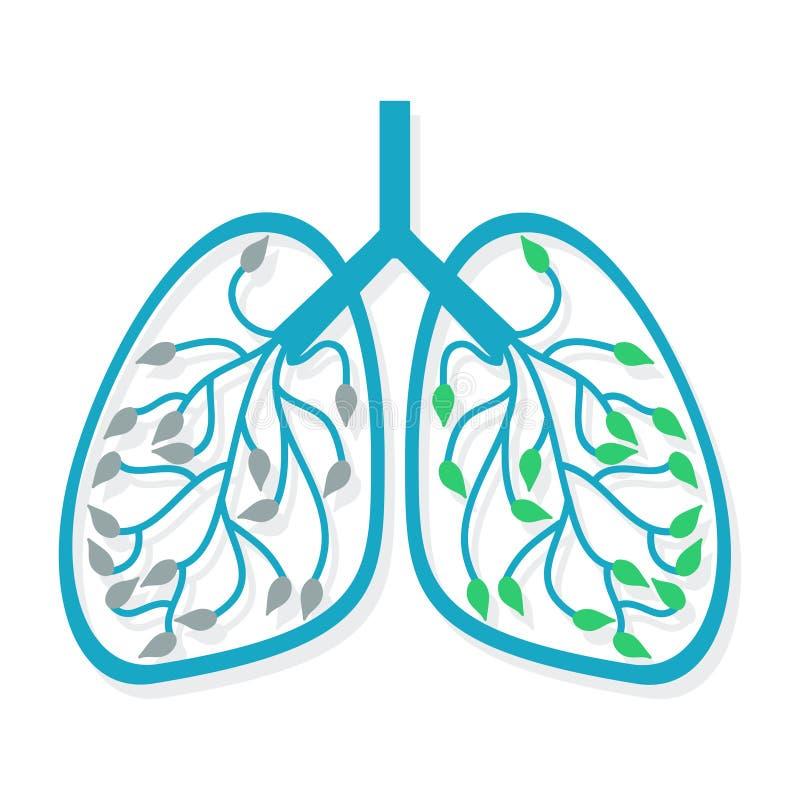 人的肺象 免版税库存图片