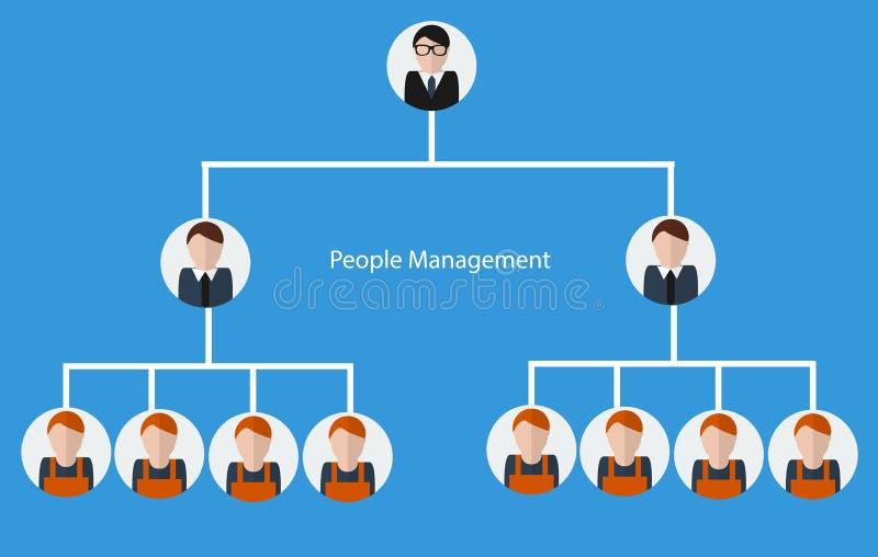 人管理企业概念例证 向量例证