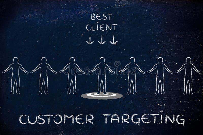 人群的人与标志最佳的客户&文本顾客Targetin 免版税库存照片