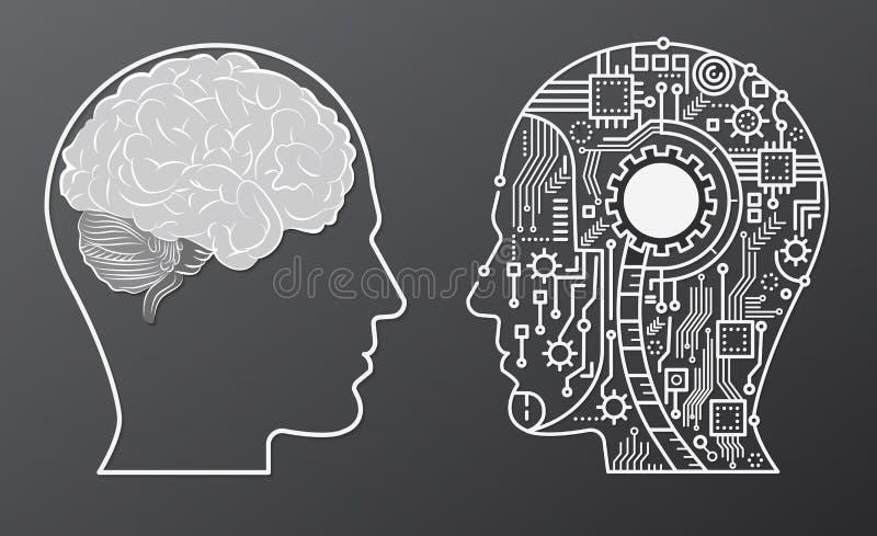 人脑有人工智能机器人头概念例证的头脑头 库存例证