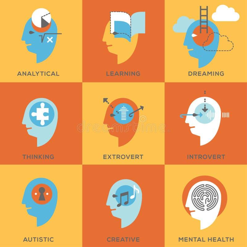 人脑状态的标志 库存例证