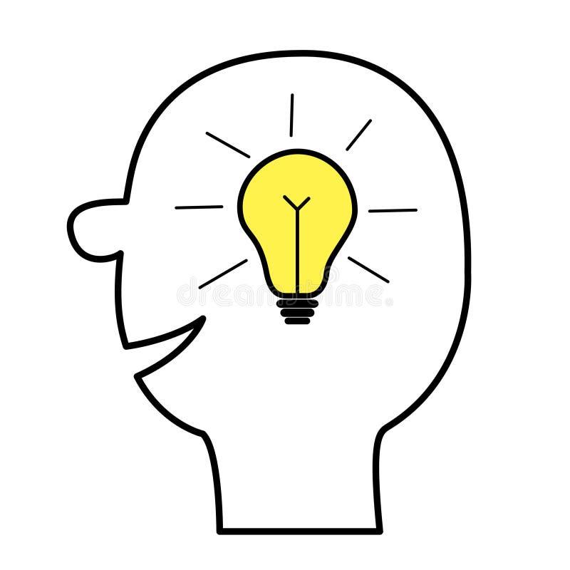 人面象 黑线剪影 在头的想法电灯泡在脑子里面 光亮的作用 处理认为 黄色开关 向量例证
