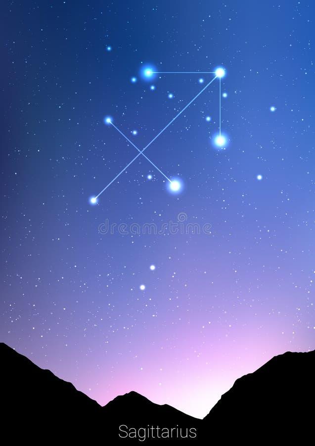 人马座黄道带星座签字与森林在美丽的满天星斗的天空的风景剪影与星系和空间 向量例证