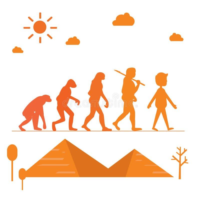 人类演变 剪影进展成长发展 向量例证