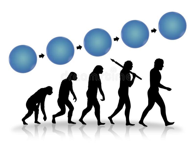 人类演变/成长&进展 库存例证