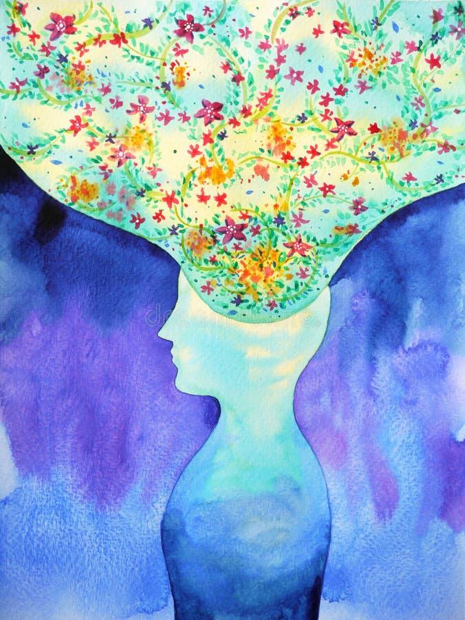 人头, chakra力量,启发抽象想法,世界,在您的头脑里面的宇宙 向量例证