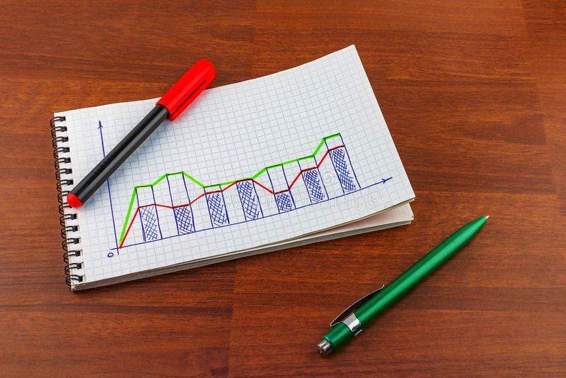 人` s手解决在笔记本板料写的等式在加州 库存图片