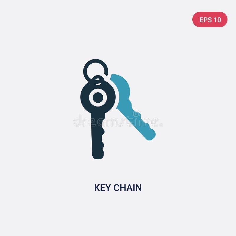 从安全概念的两种颜色的钥匙链传染媒介象 被隔绝的蓝色钥匙链传染媒介标志标志可以是网的用途,流动和 向量例证