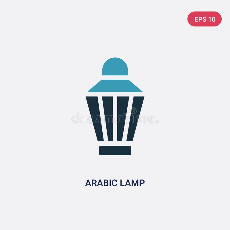 从宗教2概念的两种颜色的阿拉伯灯传染媒介象 被隔绝的蓝色阿拉伯灯传染媒介标志标志可以是网的,机动性用途 库存例证