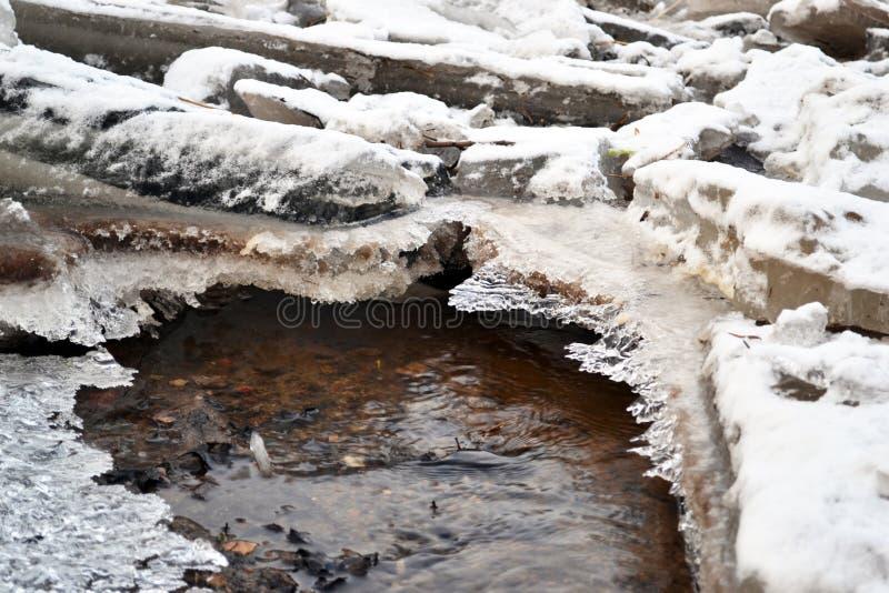 从熔化多雪的冰下面的水在冬天,俄罗斯,普斯克夫 免版税库存图片