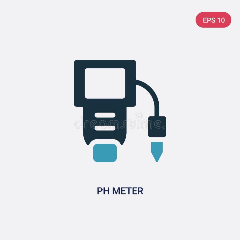 从科学概念的两种颜色的PH计传染媒介象 被隔绝的蓝色PH计传染媒介标志标志可以是网、机动性和商标的用途 皇族释放例证