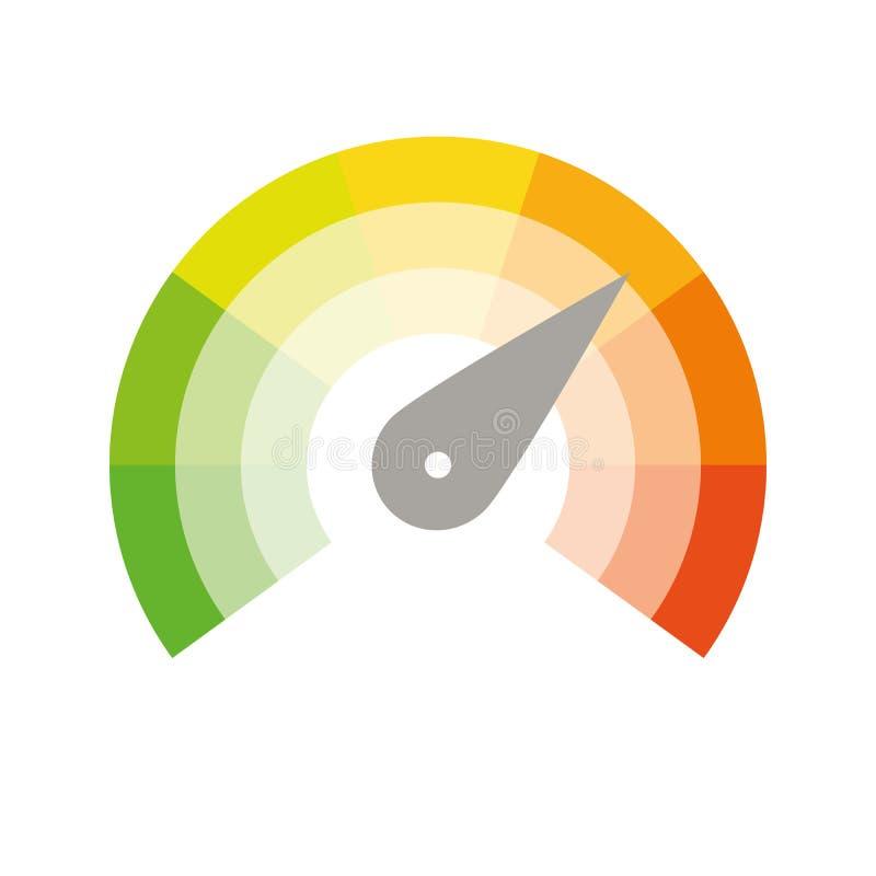从绿化的红色的辐形测量仪标度与箭头手尖 满意,温度,风险,规定值,表现和 库存例证