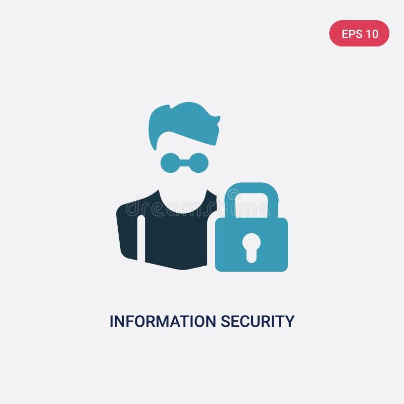 从行业概念的两种颜色的信息保障分析家传染媒介象 被隔绝的蓝色信息保障分析家传染媒介 向量例证