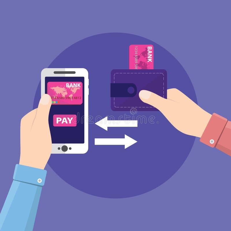 从钱包的汇款到在等量传染媒介设计的手机里 数字式付款或网上cashback服务 流动 库存例证