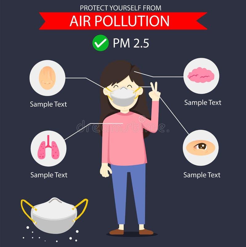 以图例解释者保护自己空气污染 库存例证