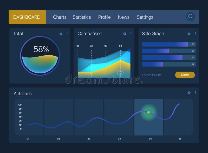 仪表板infographic模板 传染媒介梯度大模型 现代UI网络设计 圆图,酒吧,区域图表 皇族释放例证