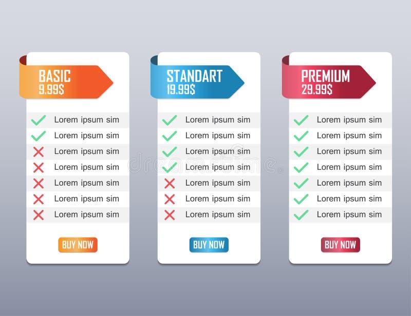 价格表,主持计划和网箱子横幅设计 向量例证
