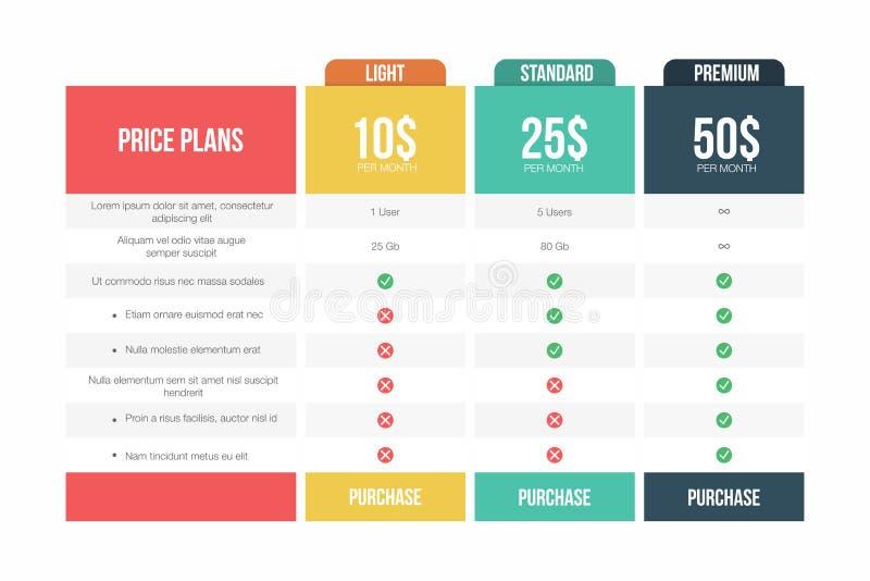 价格计划桌 购买、买卖、网站服务和应用的比较桌 向量例证