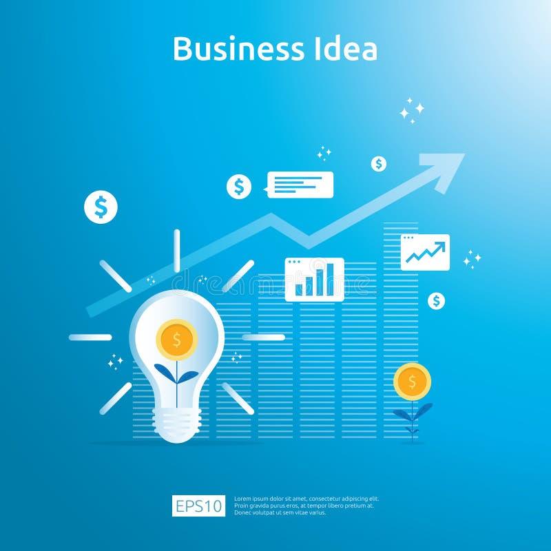 企业与电灯泡的想法解答,美元硬币增长的植物元素和图表对象 财政创新概念或 库存例证