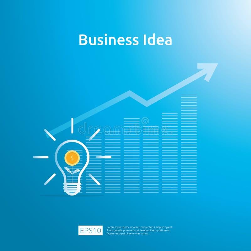 企业与电灯泡的想法解答,美元硬币增长的植物元素和图表对象 财政创新概念或 皇族释放例证