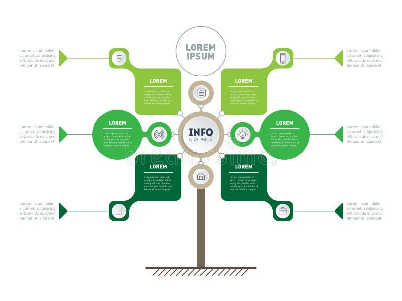 企业与6个或7个选择、部分、步或者过程的介绍概念 eco事务的发展和成长树  库存例证