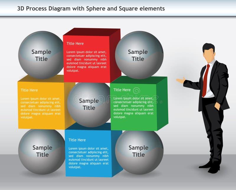 企业介绍模板 向量例证
