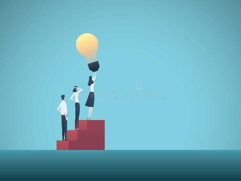 企业创造性传染媒介与女商人和电灯泡的例证概念 创造性的想法,解答的标志 皇族释放例证