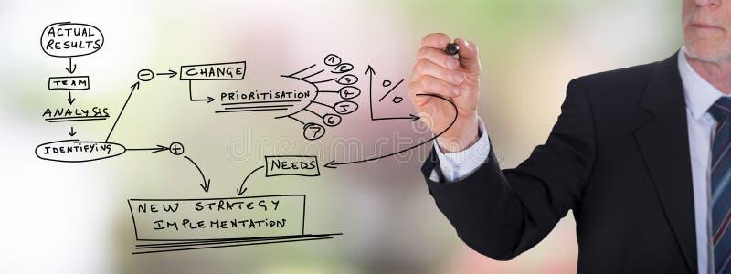企业商人画的变动概念 免版税库存图片