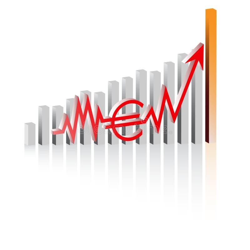 企业图形利润 库存例证