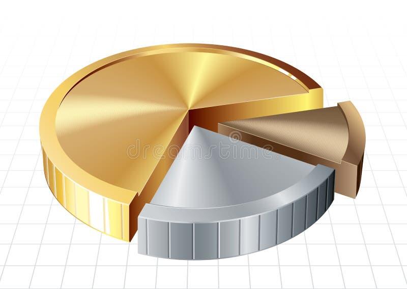 企业图表图形查出饼白色 向量例证