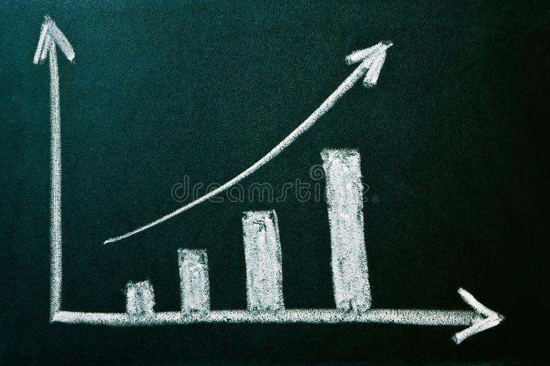 企业图表增长正陈列 库存图片