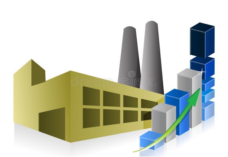 企业图表,工厂,能源厂 向量例证