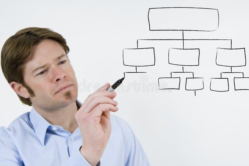 企业图表 库存照片
