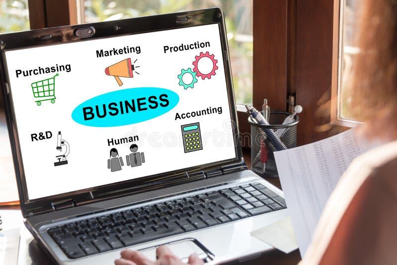 企业在膝上型计算机屏幕上的结构概念 库存图片
