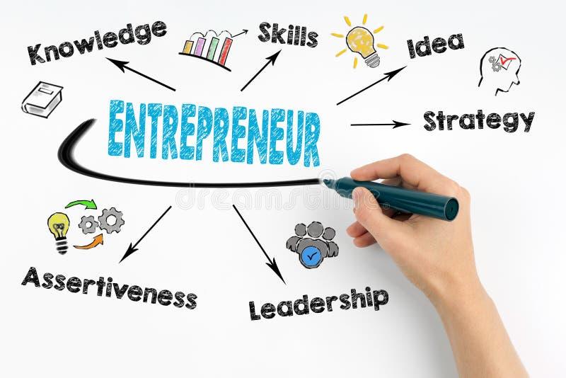 企业家概念 有标志文字的手 库存图片