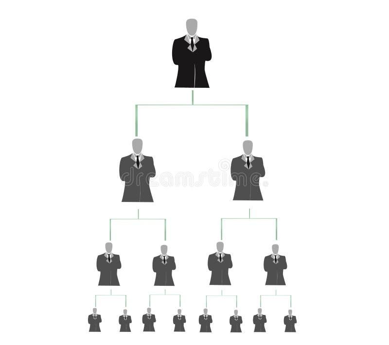 企业小组折线图 皇族释放例证