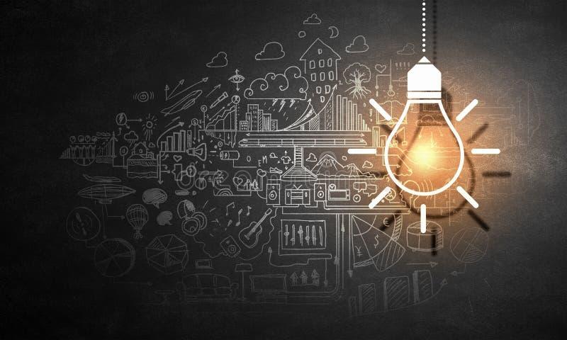 企业想法和目标 免版税库存图片