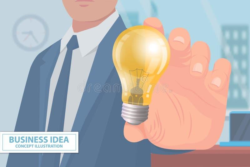 企业想法概念例证海报传染媒介 皇族释放例证