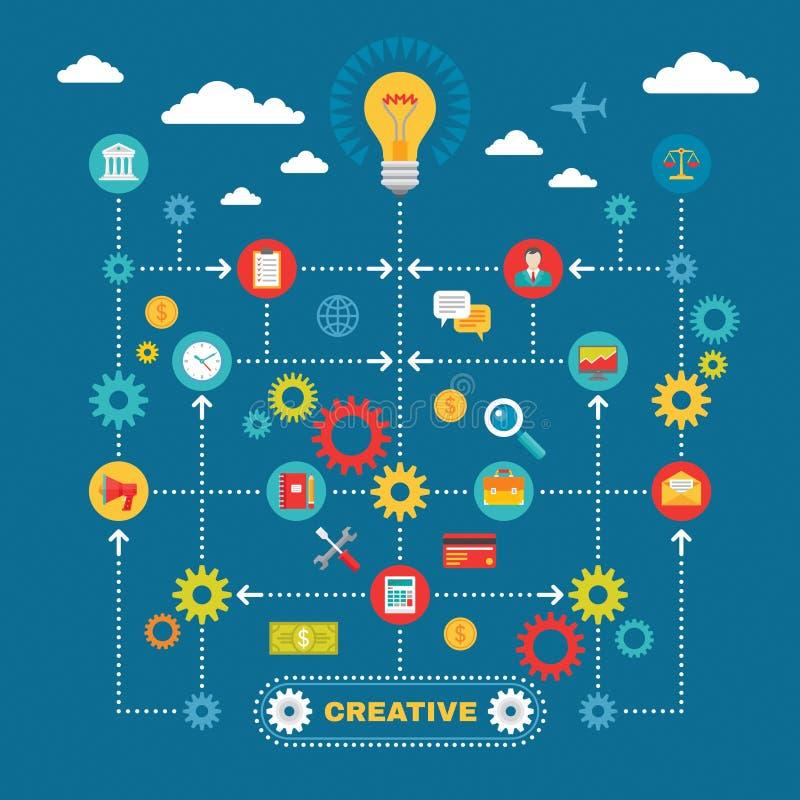 企业想法-与象的Infographic概念在平的样式设计 库存例证
