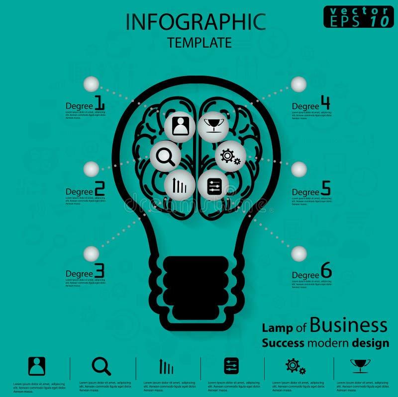 企业成功现代设计想法和概念传染媒介例证与象,脑子的Infographic模板灯  库存例证