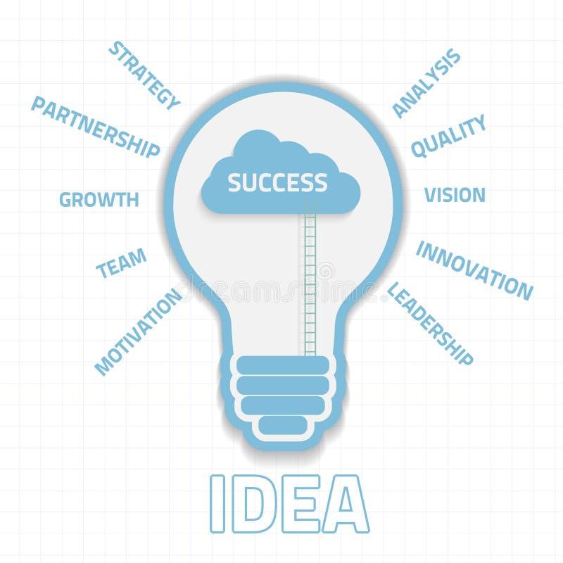 企业成功concep 向量例证