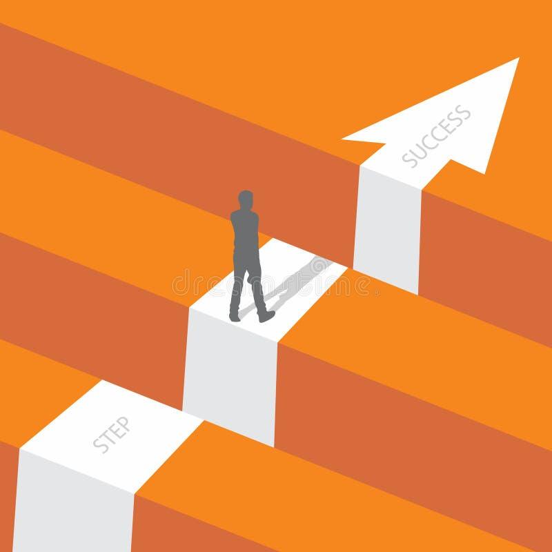 企业挑战或障碍传染媒介概念与商人身分 向量例证