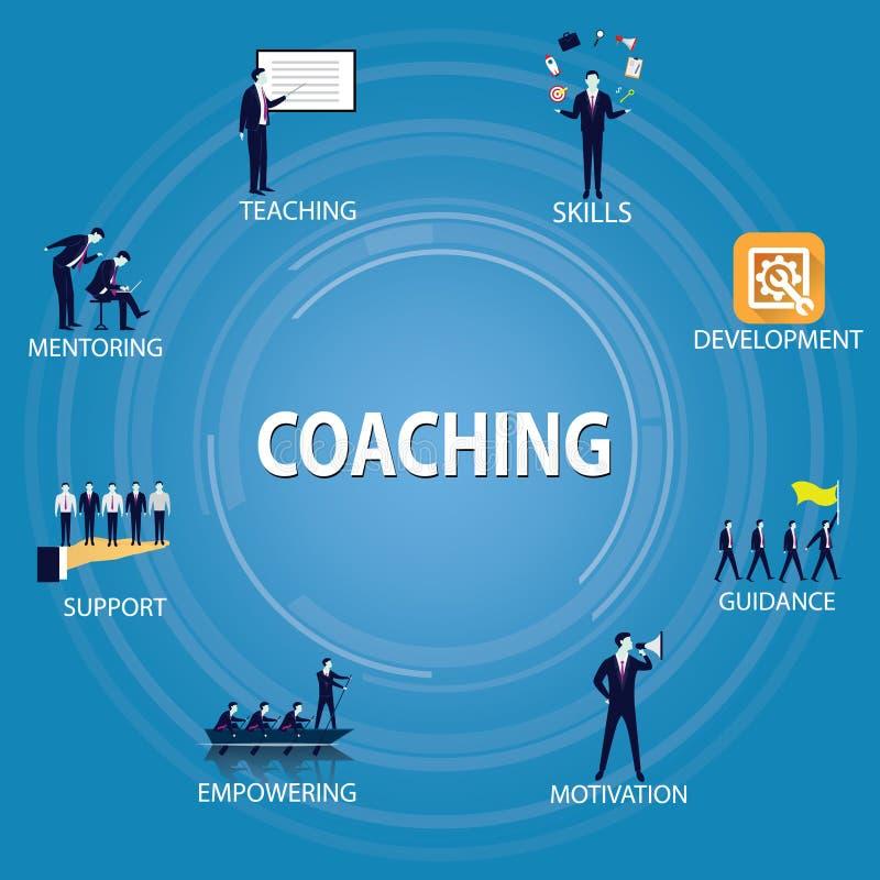 企业教练的领导良师概念 传染媒介illustrat 库存例证