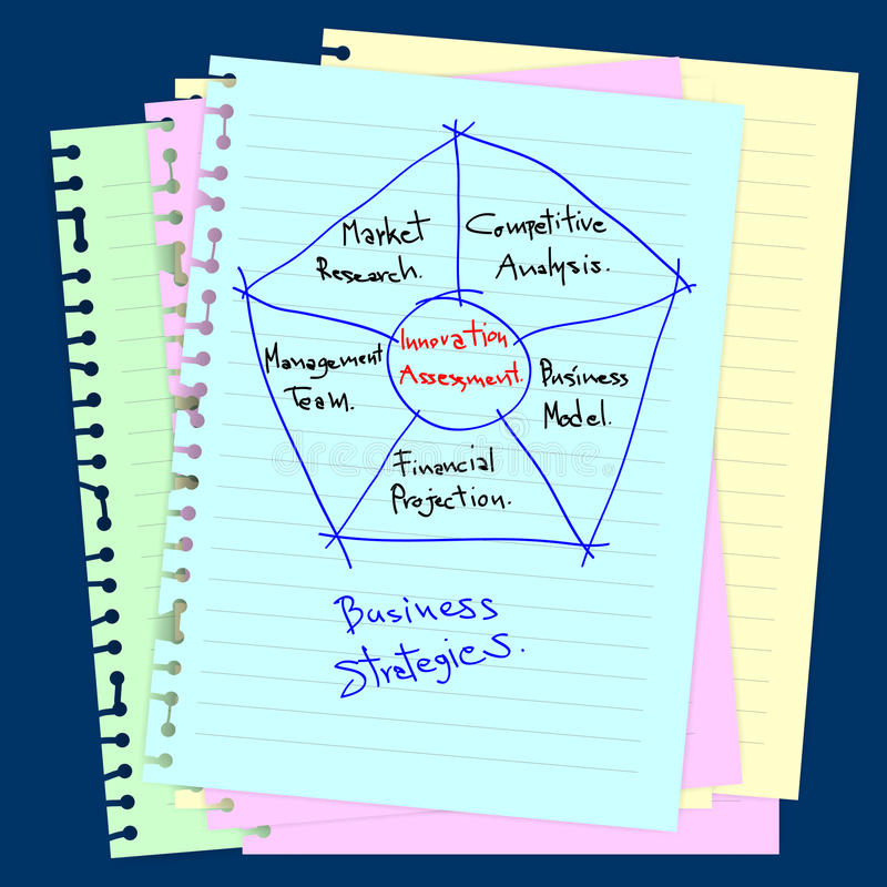 企业概念图画记事本 向量例证