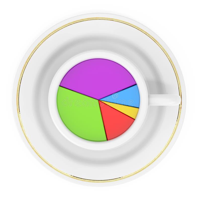 企业概念查出的成功白色 在早晨咖啡杯的圆形统计图表 3d关于 库存例证