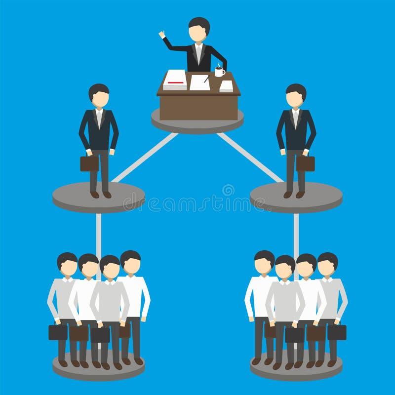企业概念的传染媒介例证 向量例证