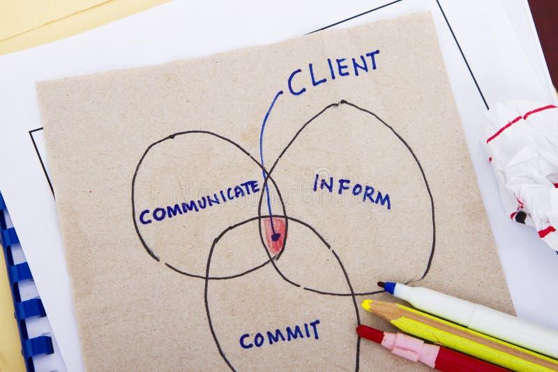 企业概念草图在餐巾的 库存照片