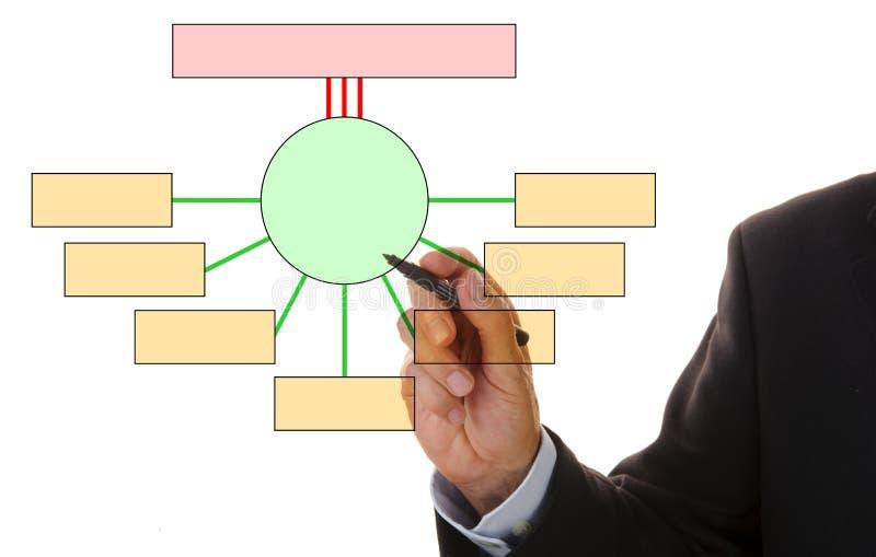 企业流程图 皇族释放例证